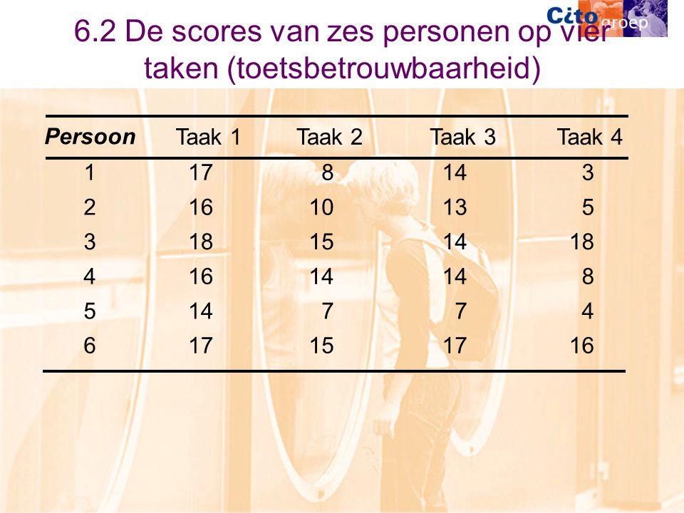6.2 De scores van zes personen op vier taken (toetsbetrouwbaarheid)