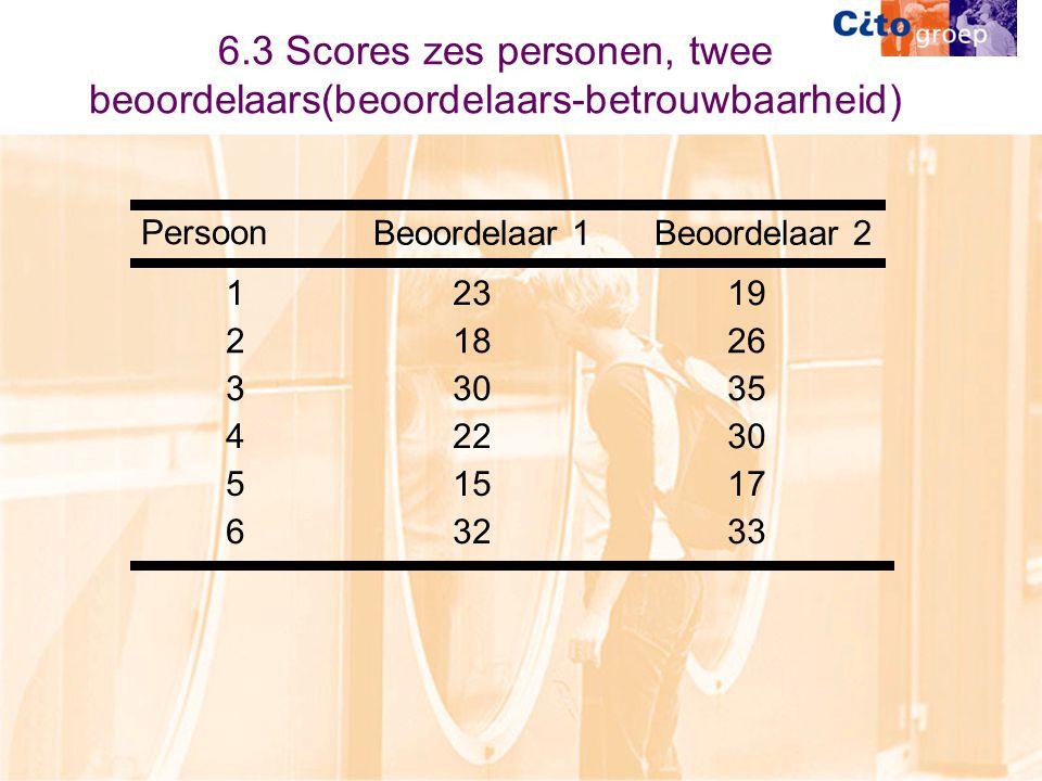 6.3 Scores zes personen, twee beoordelaars(beoordelaars-betrouwbaarheid)