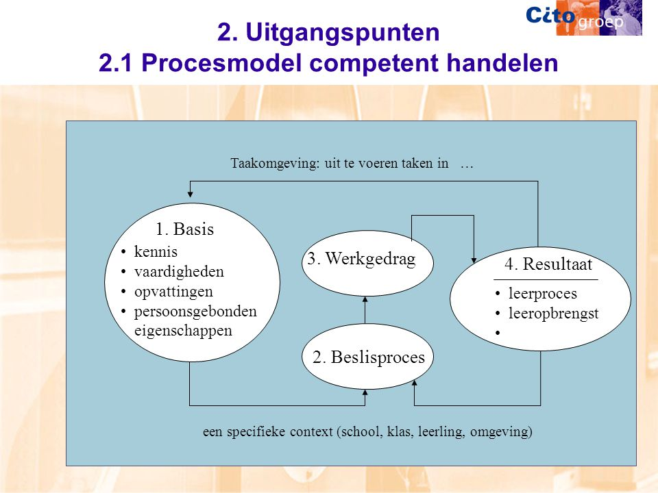 2. Uitgangspunten 2.1 Procesmodel competent handelen