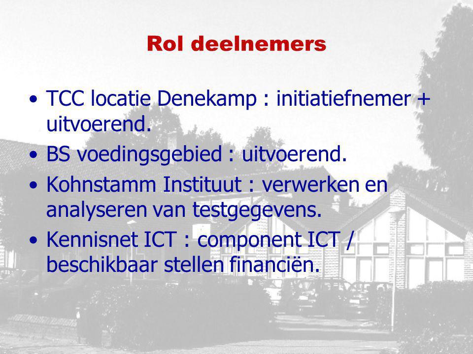 Rol deelnemers TCC locatie Denekamp : initiatiefnemer + uitvoerend. BS voedingsgebied : uitvoerend.