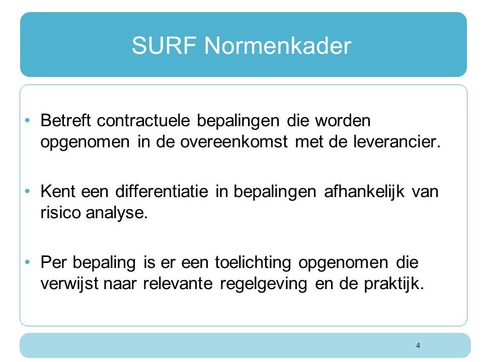 SURF Normenkader Betreft contractuele bepalingen die worden opgenomen in de overeenkomst met de leverancier.