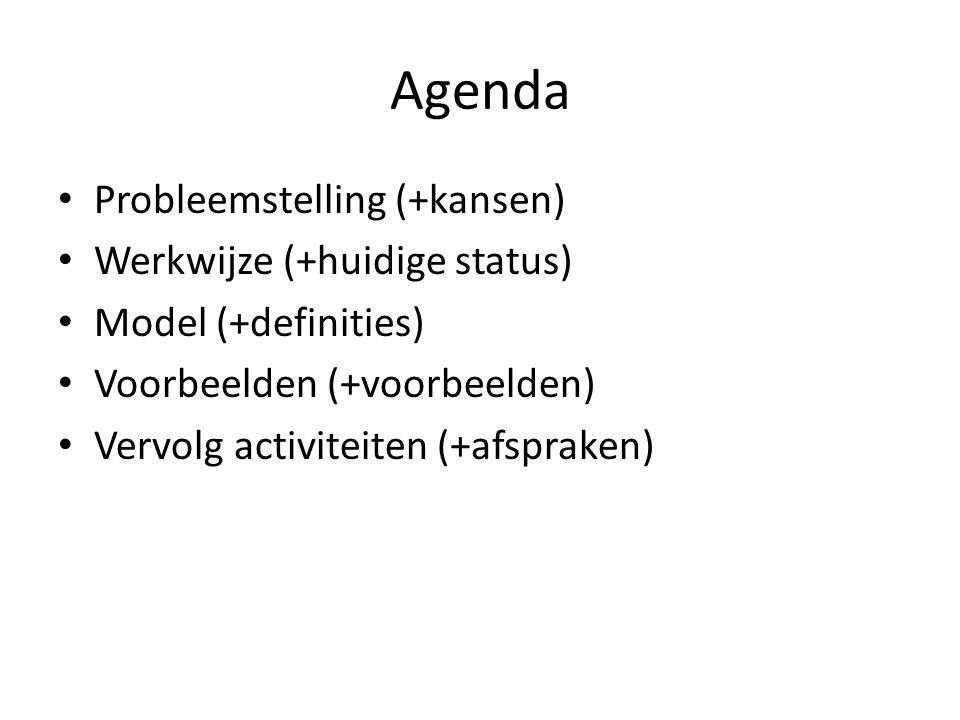 Agenda Probleemstelling (+kansen) Werkwijze (+huidige status)