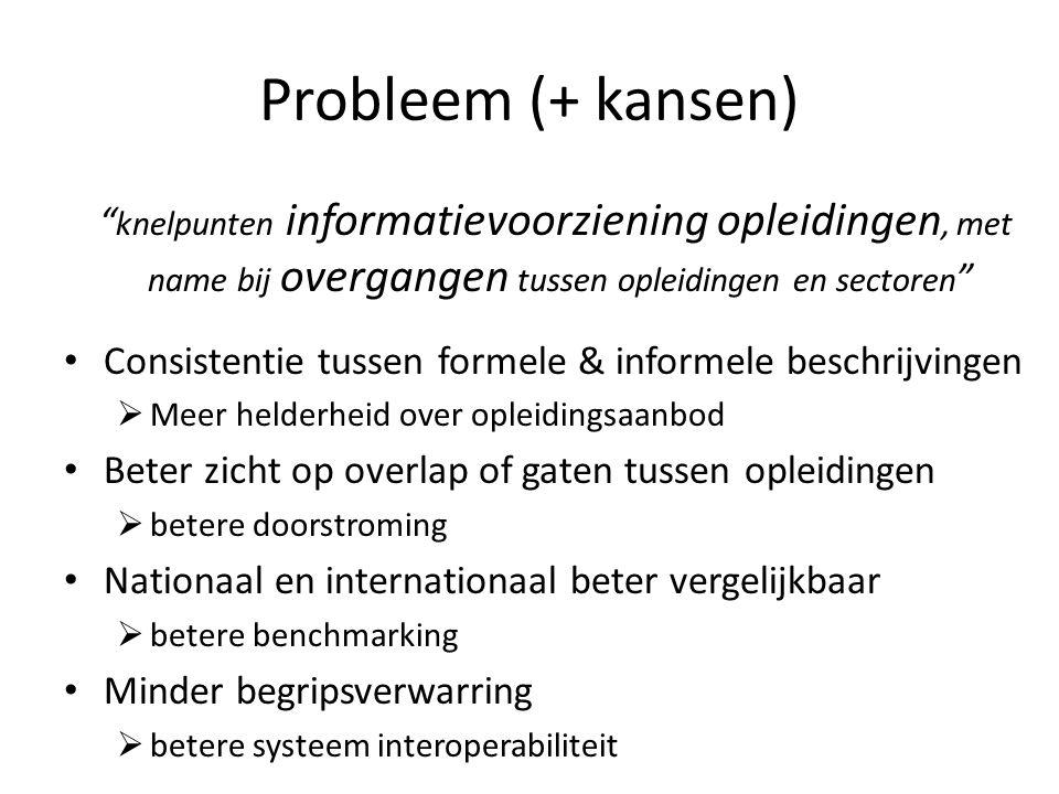 Probleem (+ kansen) knelpunten informatievoorziening opleidingen, met name bij overgangen tussen opleidingen en sectoren