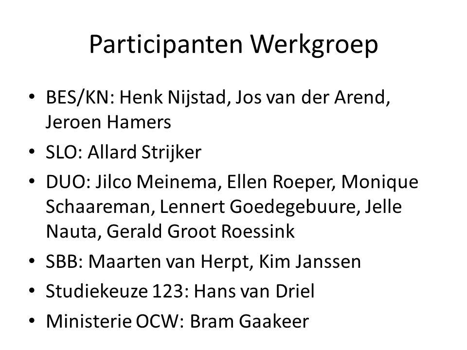 Participanten Werkgroep