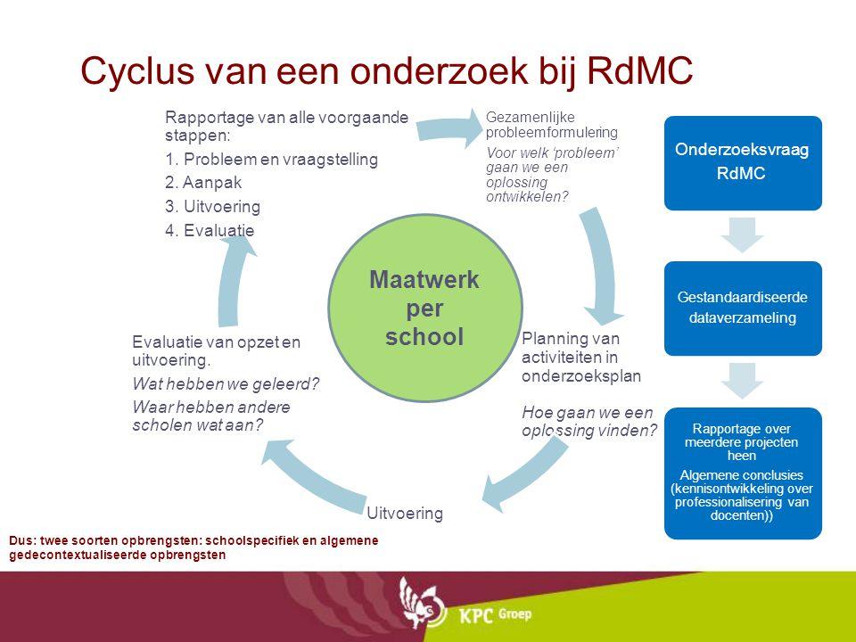 Cyclus van een onderzoek bij RdMC