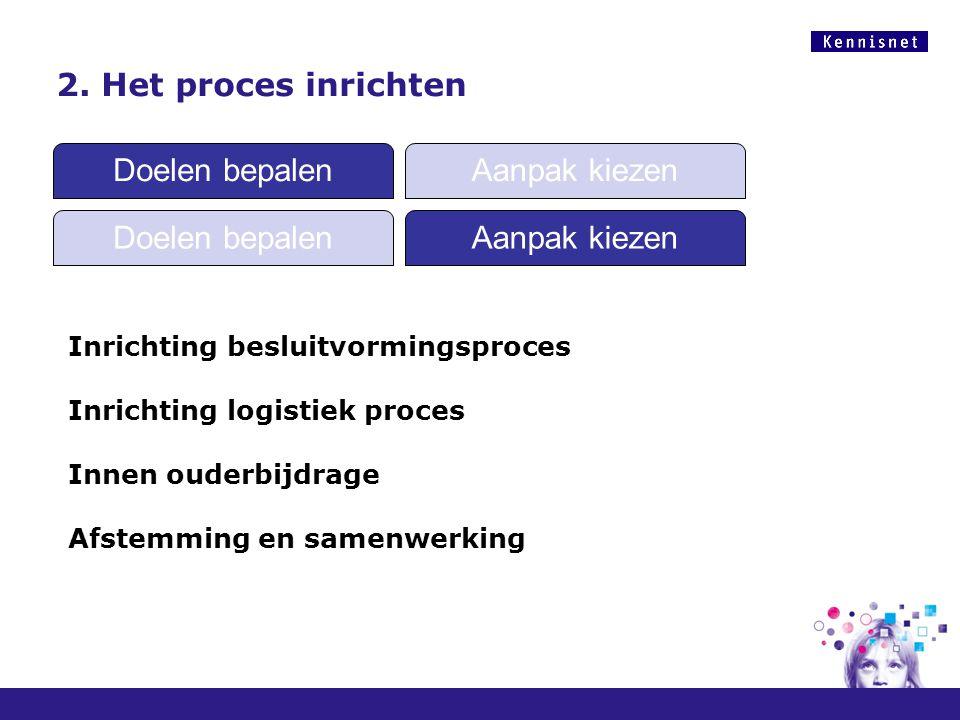 2. Het proces inrichten Doelen bepalen Aanpak kiezen Doelen bepalen