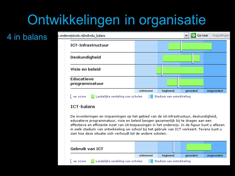 Ontwikkelingen in organisatie