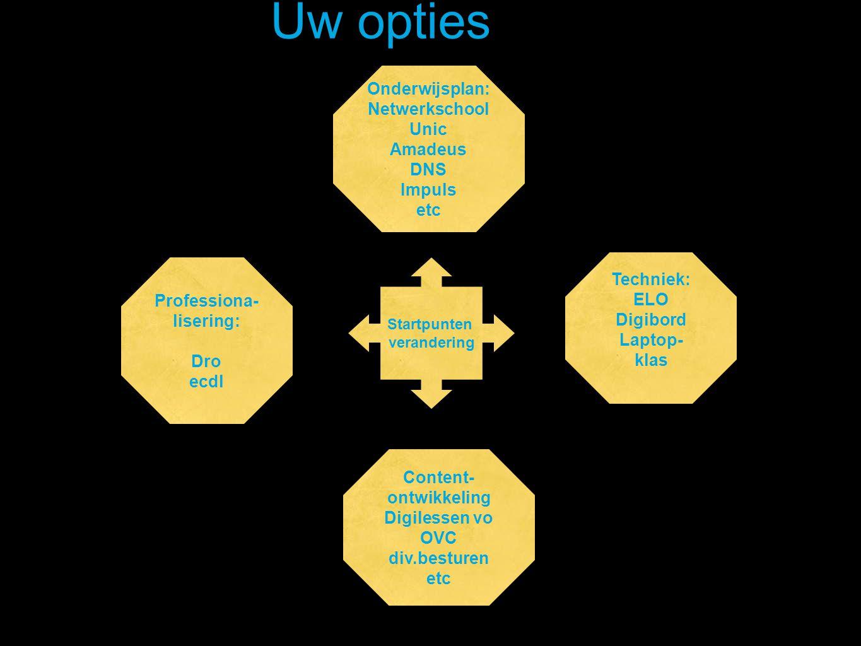 Uw opties Onderwijsplan: Netwerkschool Unic Amadeus DNS Impuls etc