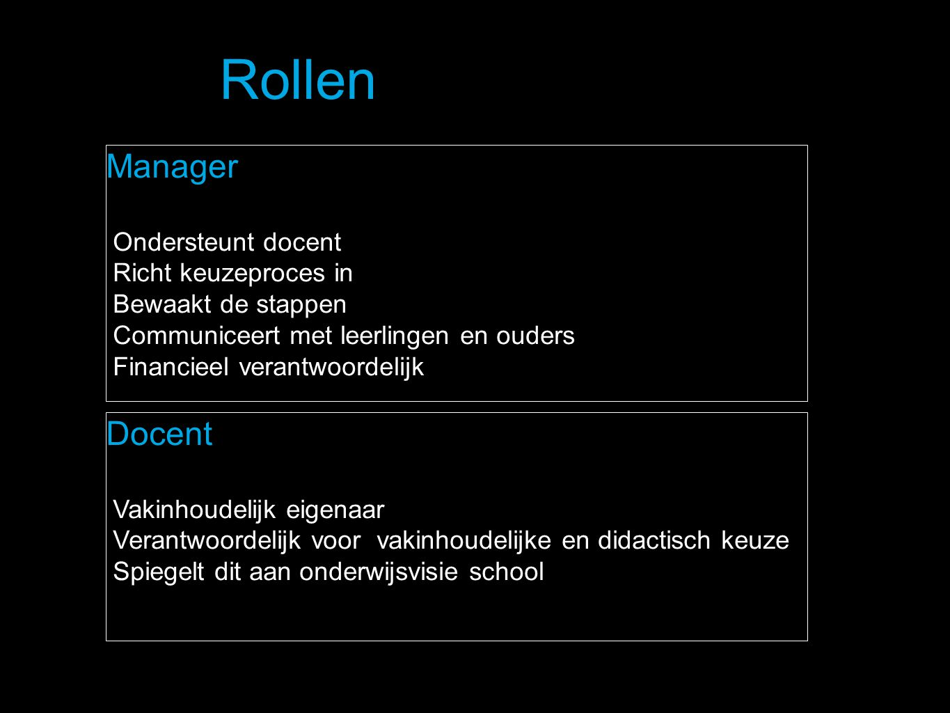 Rollen Manager Docent Ondersteunt docent Richt keuzeproces in