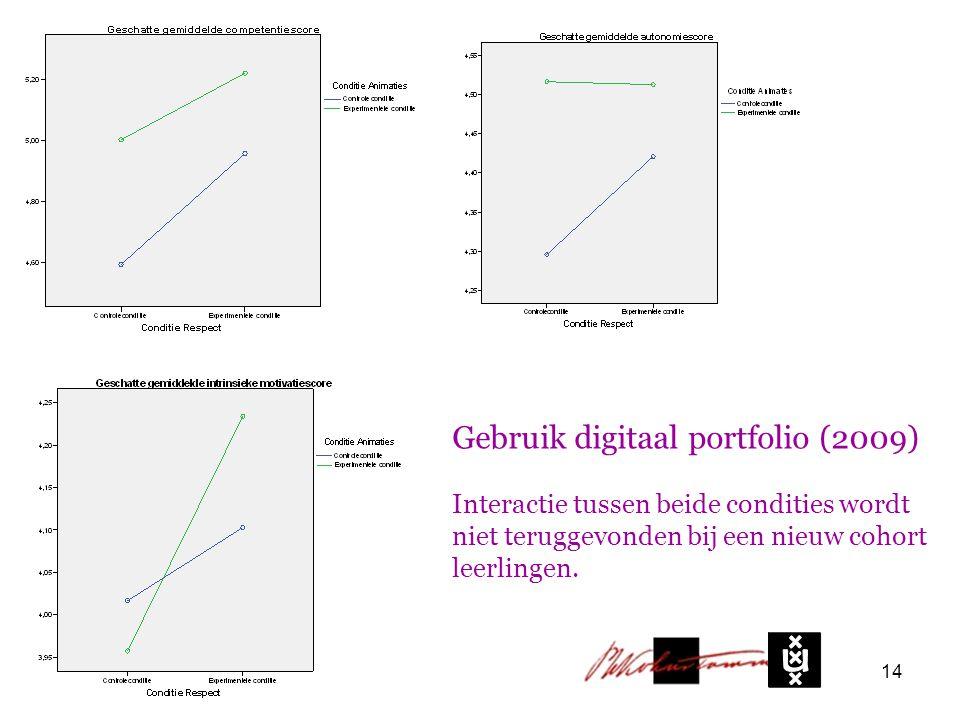 Gebruik digitaal portfolio (2009)