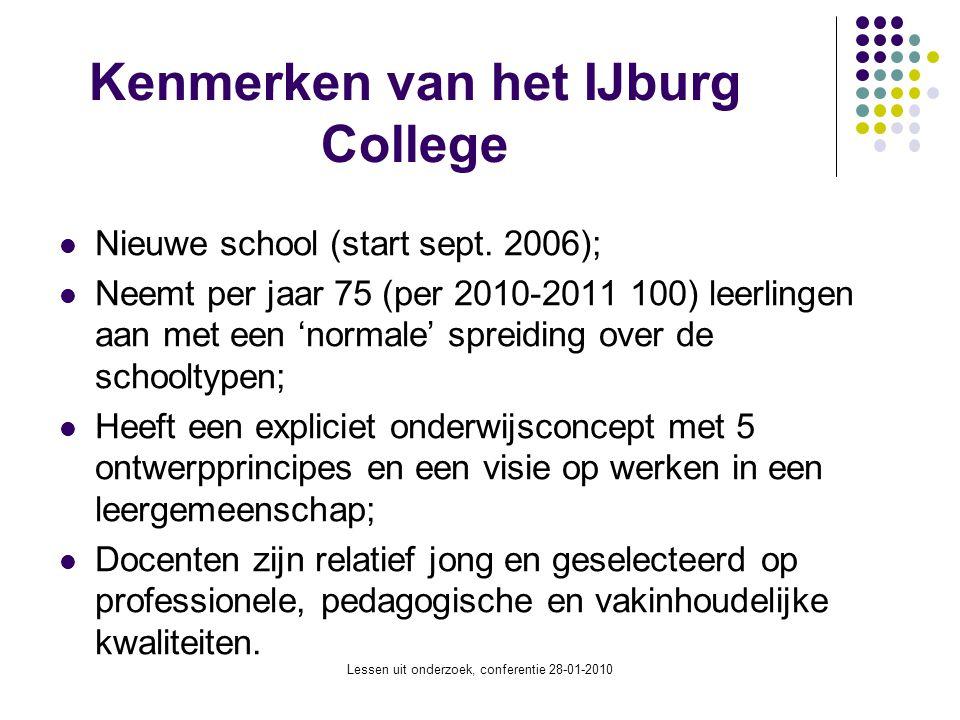 Kenmerken van het IJburg College