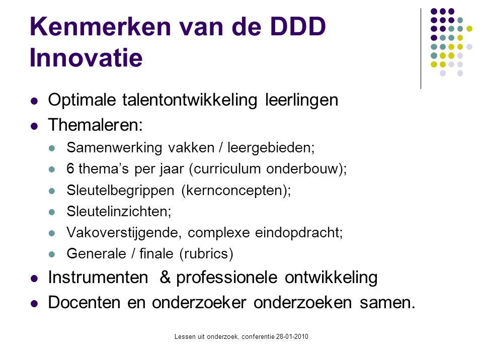 Kenmerken van de DDD Innovatie