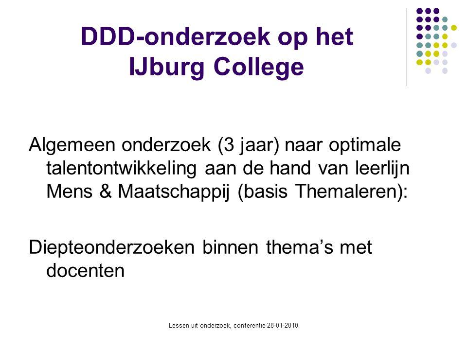 DDD-onderzoek op het IJburg College