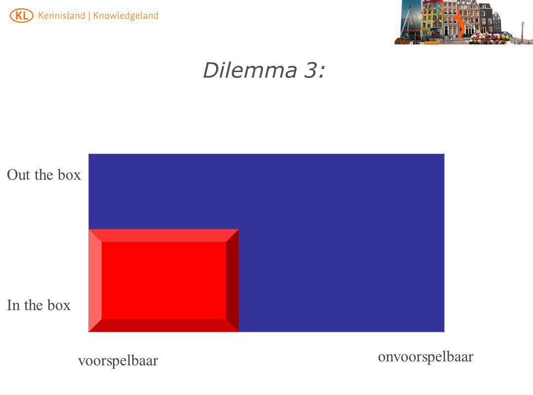 Dilemma 3: Out the box In the box onvoorspelbaar voorspelbaar