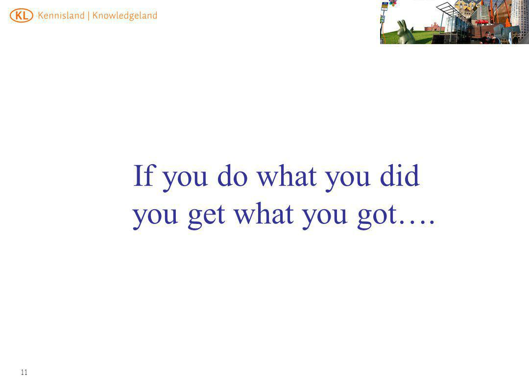 If you do what you did you get what you got….