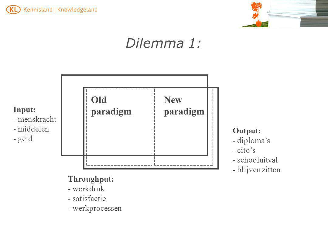 Dilemma 1: Old paradigm New paradigm Input: