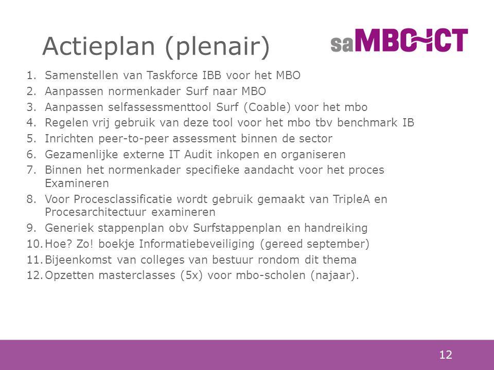 Actieplan (plenair) Samenstellen van Taskforce IBB voor het MBO