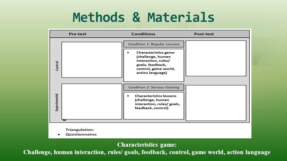 Characteristics game: