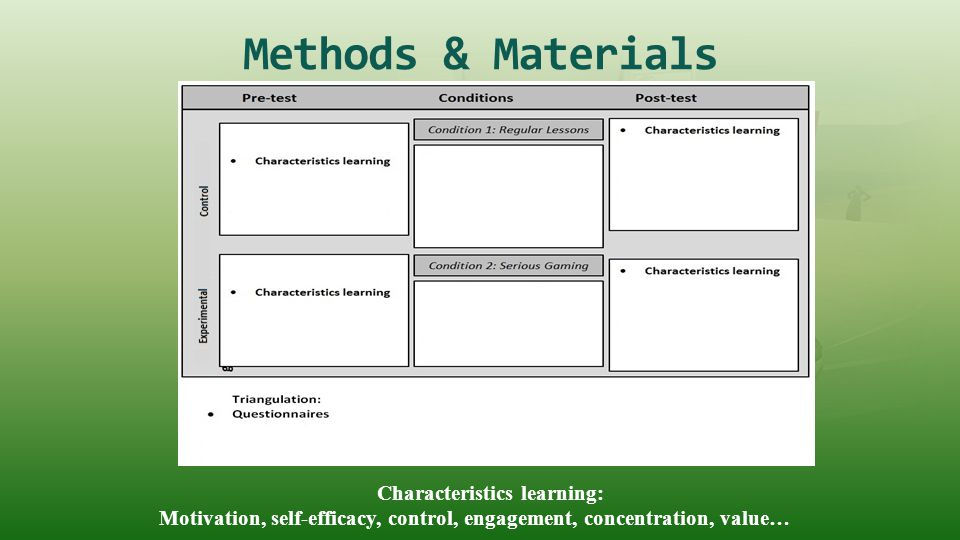 Methods & Materials Characteristics learning: