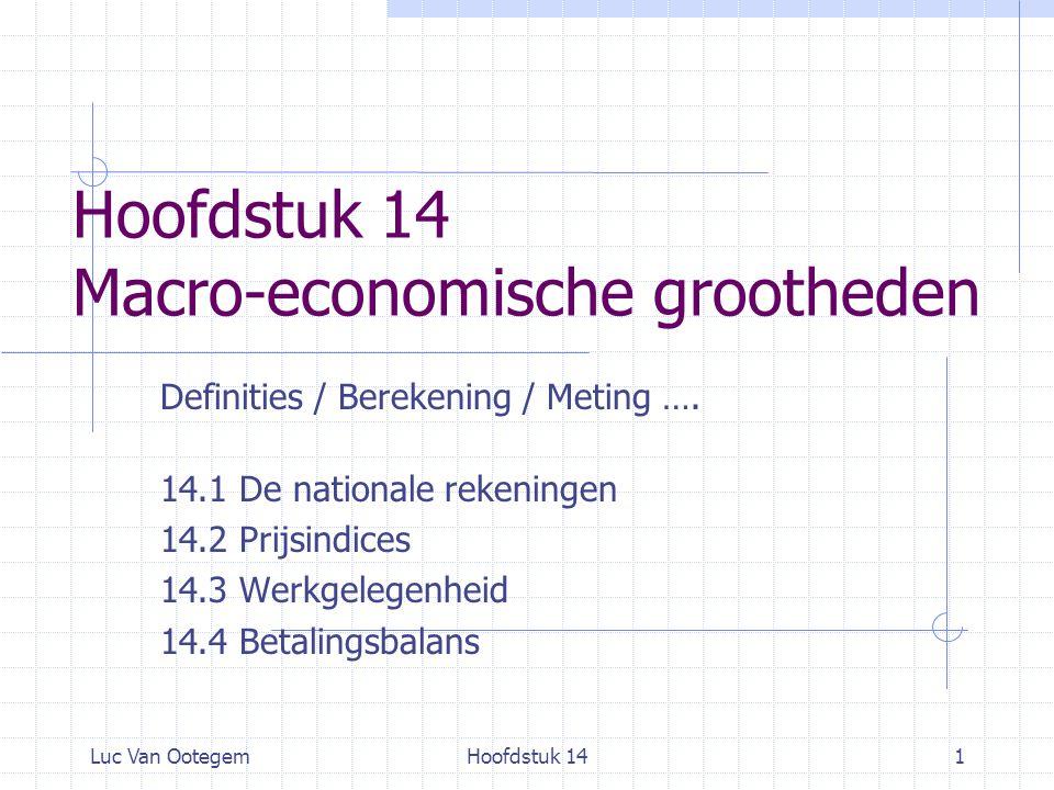 Hoofdstuk 14 Macro-economische grootheden