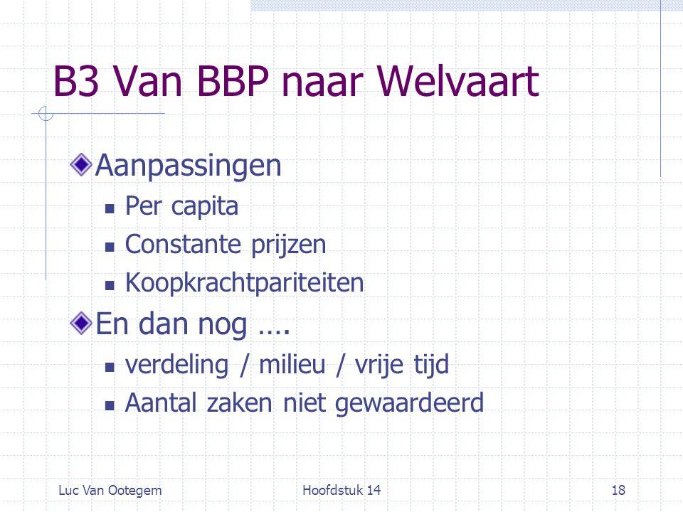 B3 Van BBP naar Welvaart Aanpassingen En dan nog …. Per capita