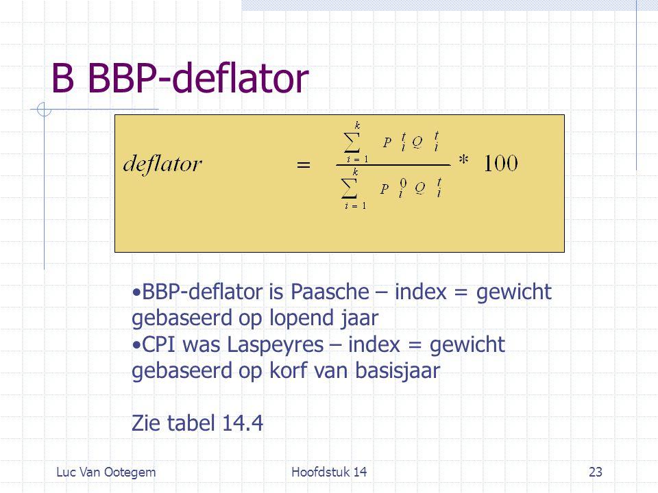 B BBP-deflator BBP-deflator is Paasche – index = gewicht gebaseerd op lopend jaar.