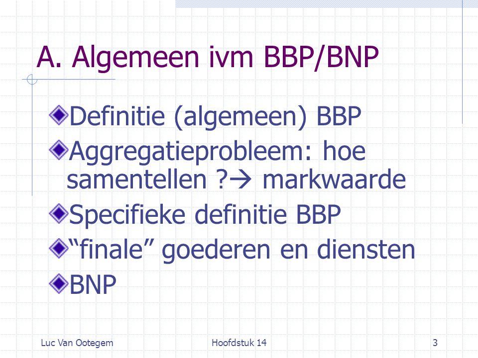 A. Algemeen ivm BBP/BNP Definitie (algemeen) BBP