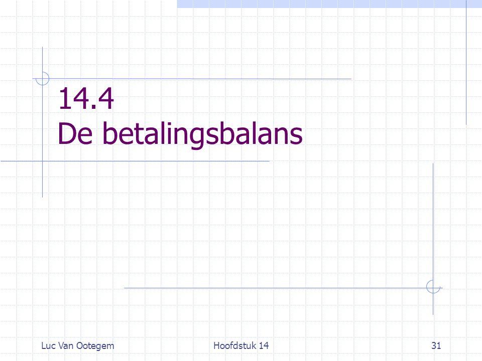 14.4 De betalingsbalans Luc Van Ootegem Hoofdstuk 14