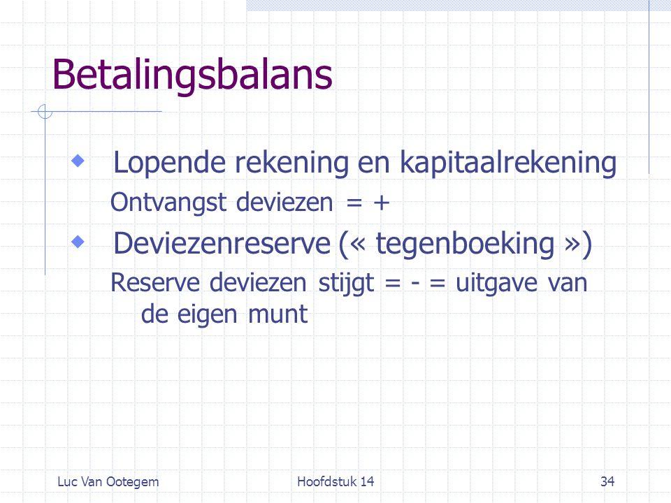Betalingsbalans Lopende rekening en kapitaalrekening