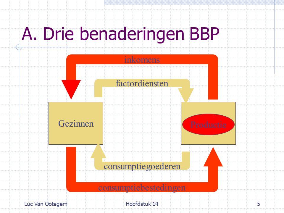 A. Drie benaderingen BBP