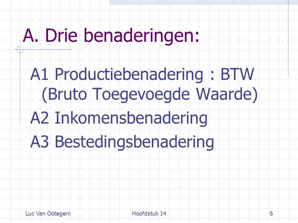 A. Drie benaderingen: A1 Productiebenadering : BTW (Bruto Toegevoegde Waarde) A2 Inkomensbenadering.