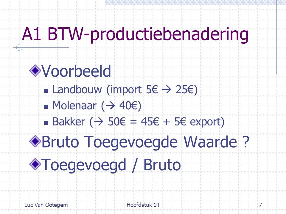 A1 BTW-productiebenadering
