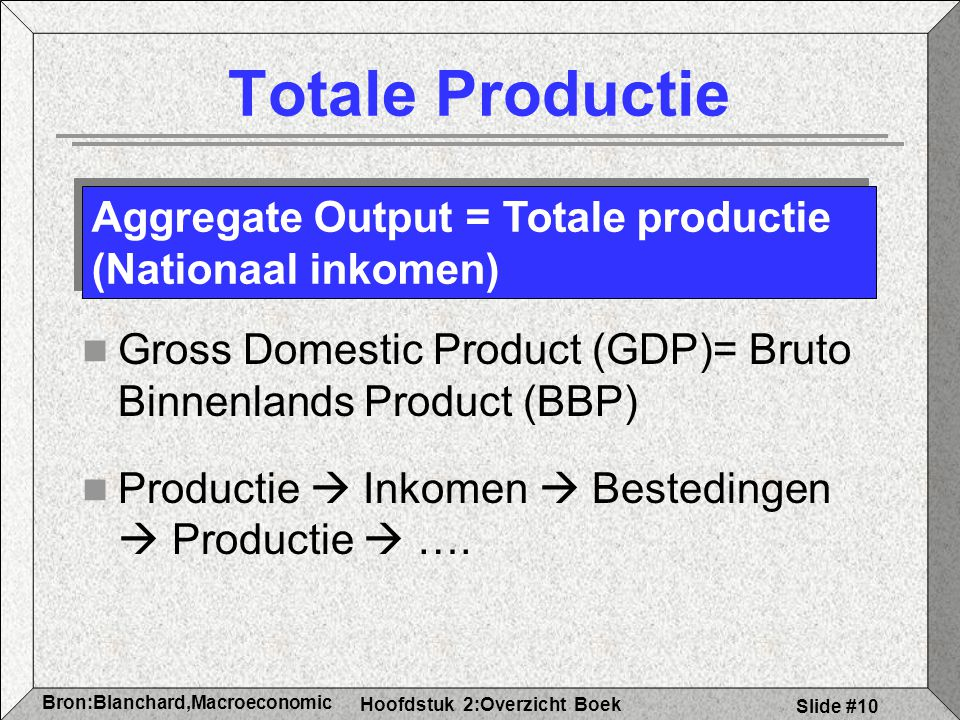 Totale Productie Aggregate Output = Totale productie (Nationaal inkomen) Gross Domestic Product (GDP)= Bruto Binnenlands Product (BBP)