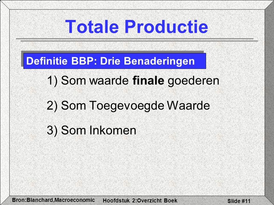 Totale Productie 1) Som waarde finale goederen