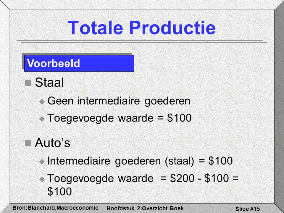 Totale Productie Staal Auto's Voorbeeld Geen intermediaire goederen