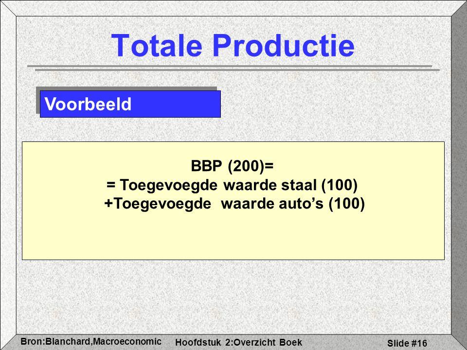 = Toegevoegde waarde staal (100) +Toegevoegde waarde auto's (100)