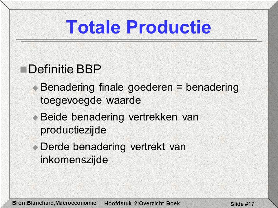 Totale Productie Definitie BBP