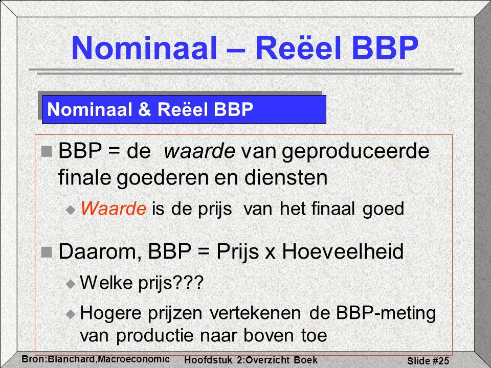 Nominaal – Reëel BBP Nominaal & Reëel BBP. BBP = de waarde van geproduceerde finale goederen en diensten.