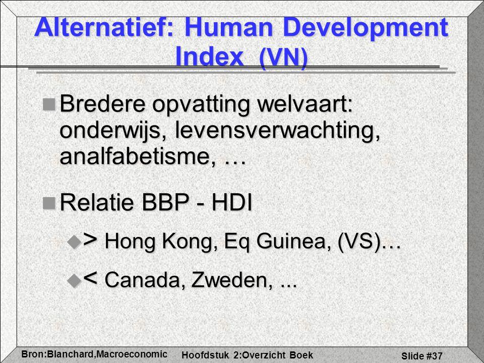 Alternatief: Human Development Index (VN)