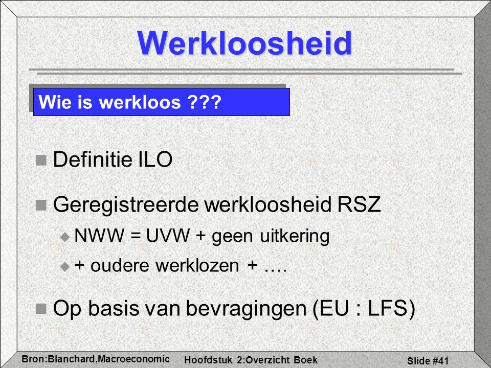 Werkloosheid Definitie ILO Geregistreerde werkloosheid RSZ