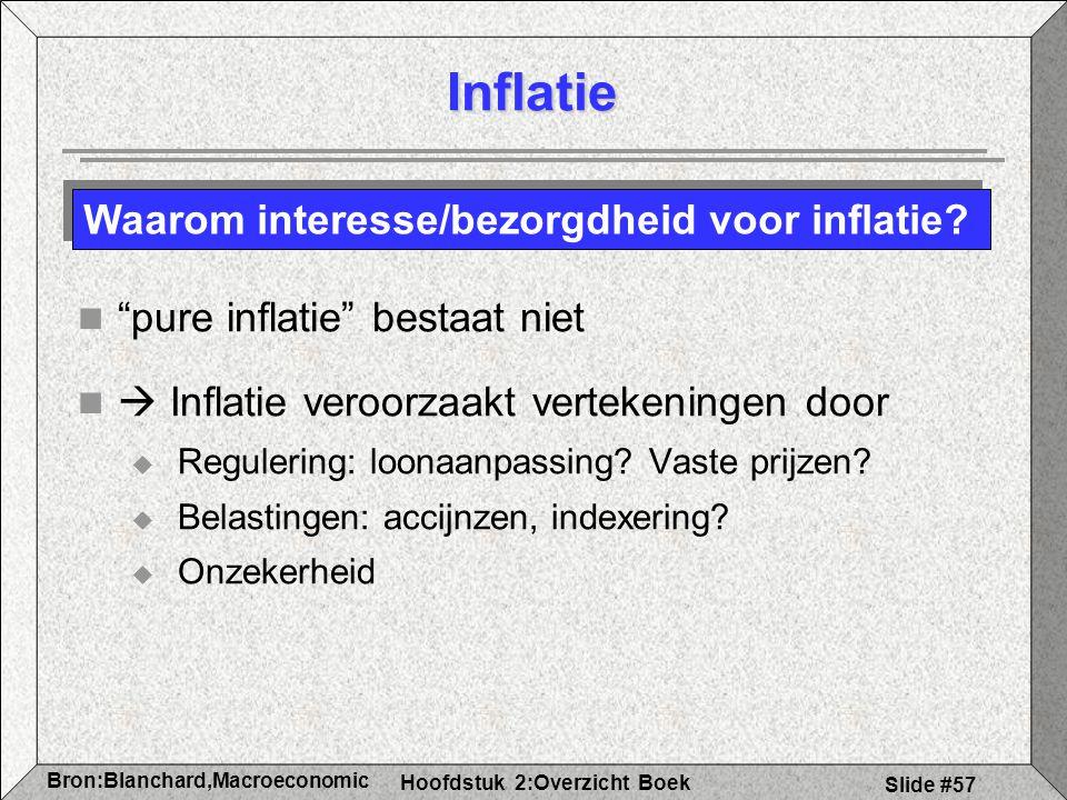 Inflatie Waarom interesse/bezorgdheid voor inflatie
