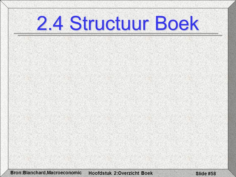 2.4 Structuur Boek