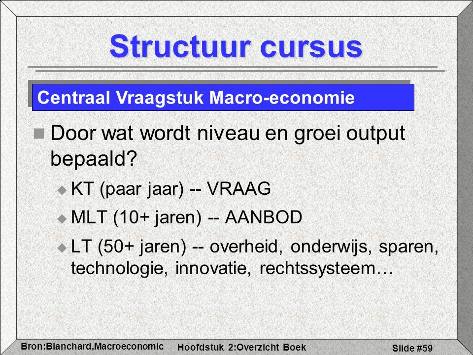 Structuur cursus Door wat wordt niveau en groei output bepaald