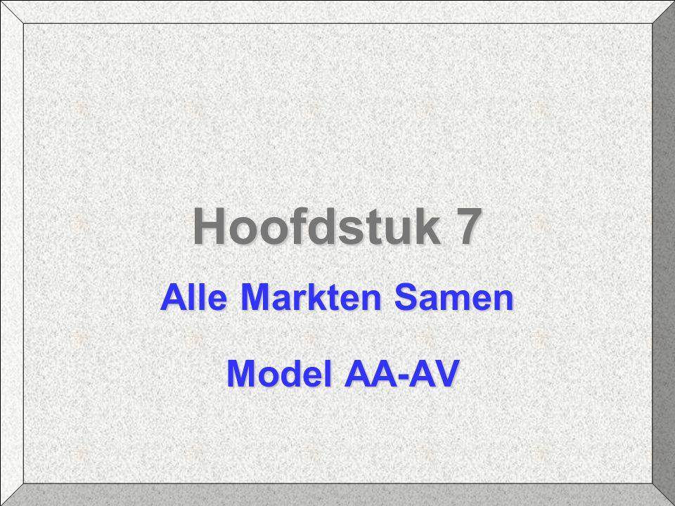 Alle Markten Samen Model AA-AV