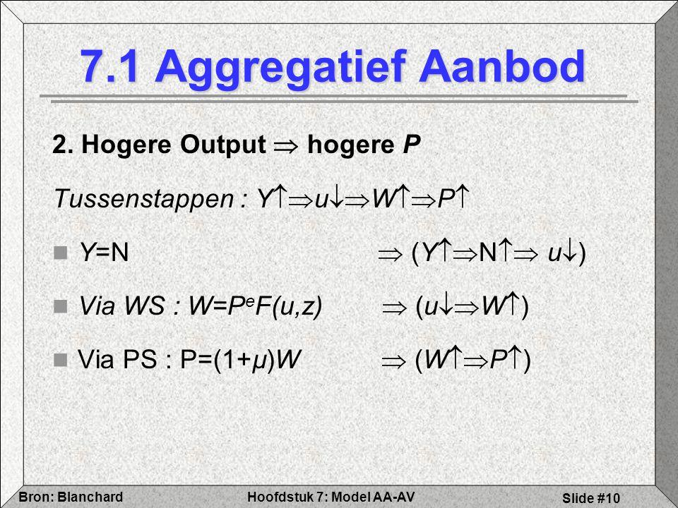 7.1 Aggregatief Aanbod 2. Hogere Output  hogere P