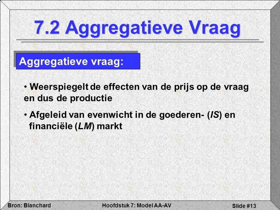 7.2 Aggregatieve Vraag Aggregatieve vraag: