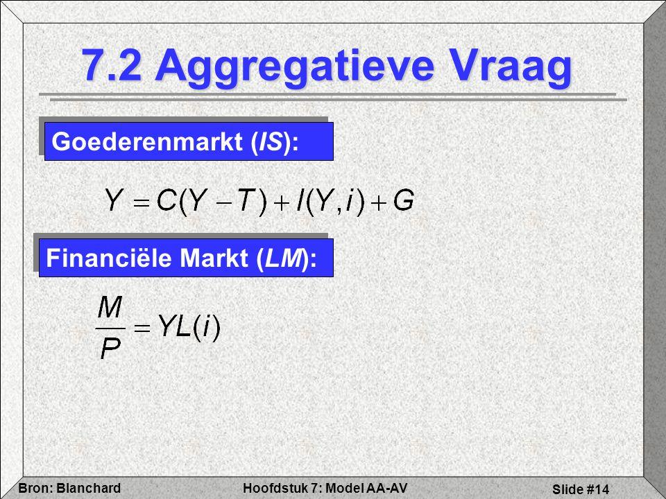 7.2 Aggregatieve Vraag Goederenmarkt (IS): Financiële Markt (LM):