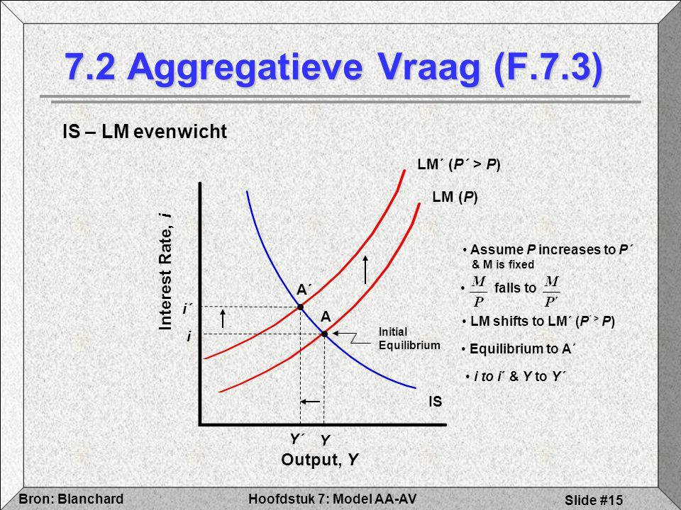 7.2 Aggregatieve Vraag (F.7.3)