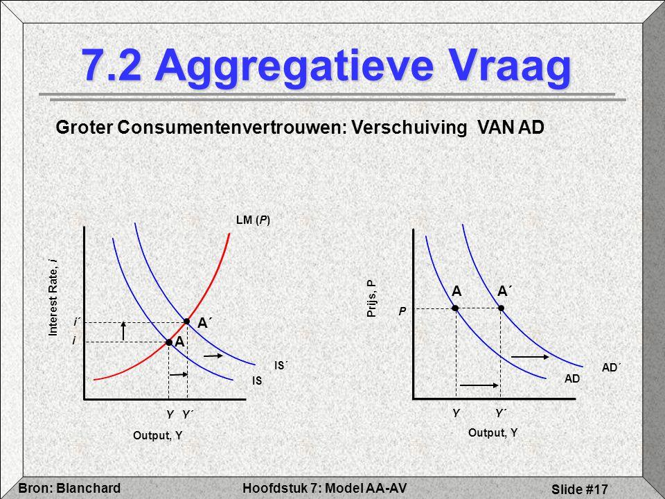 7.2 Aggregatieve Vraag Groter Consumentenvertrouwen: Verschuiving VAN AD. LM (P) IS. Y. i. Interest Rate, i.