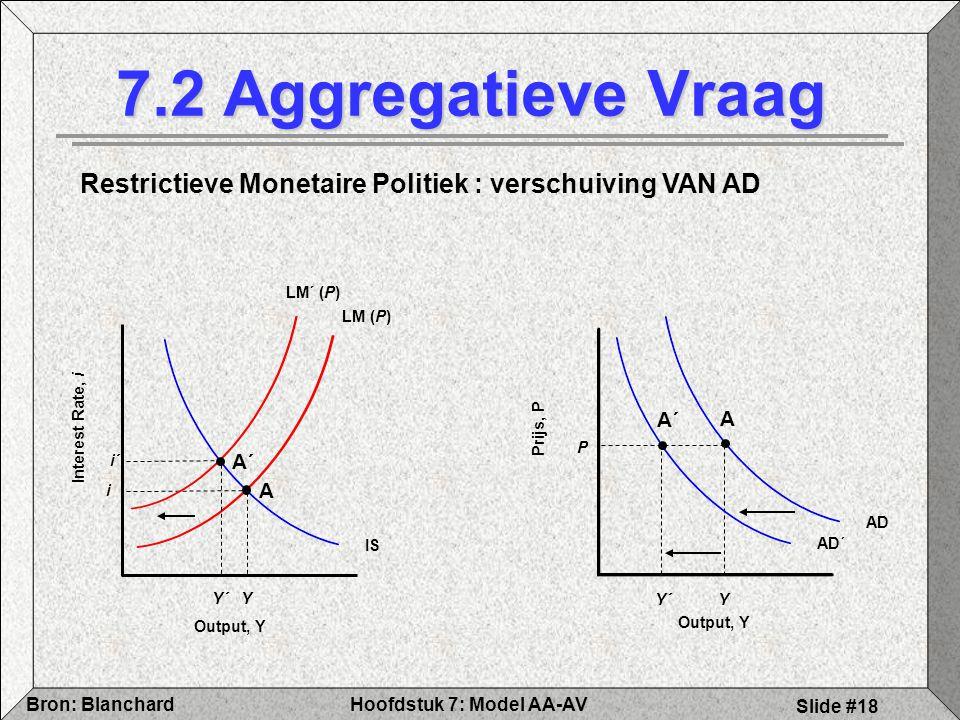 7.2 Aggregatieve Vraag Restrictieve Monetaire Politiek : verschuiving VAN AD. LM´ (P) IS. LM (P)